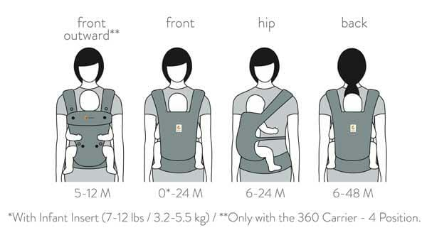carrypositions